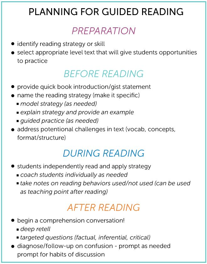 Best  Guided Reading Template Ideas On   Guided