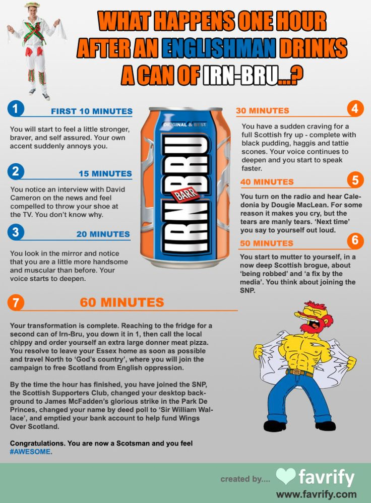 What happens when an English person drinks Irn-Bru? - Scotsman Food and Drink