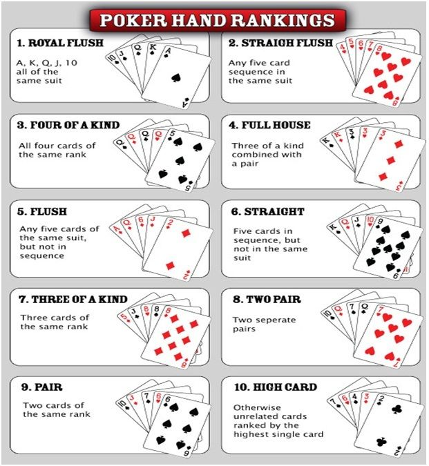 Poker Rule Card