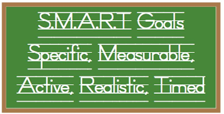 What is your S.M.A.R.T. goal? | The School Speech Therapist
