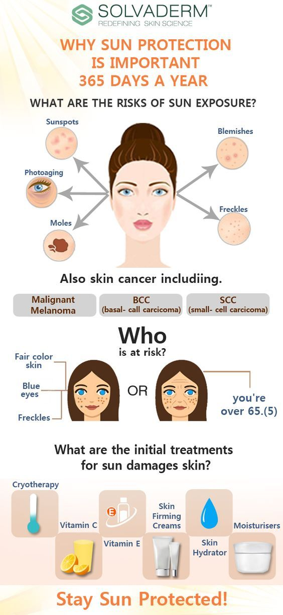 Faces Skiin care sun protection sunscreen skin care