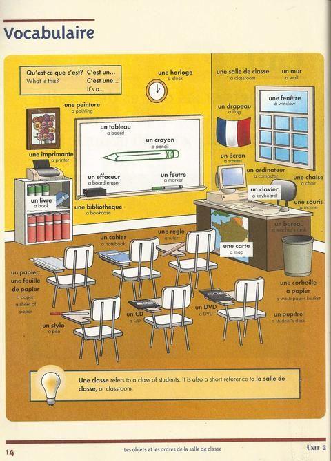 Classroom object vocab - francais