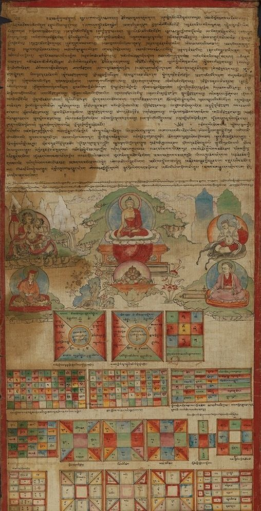 Buddhist codex