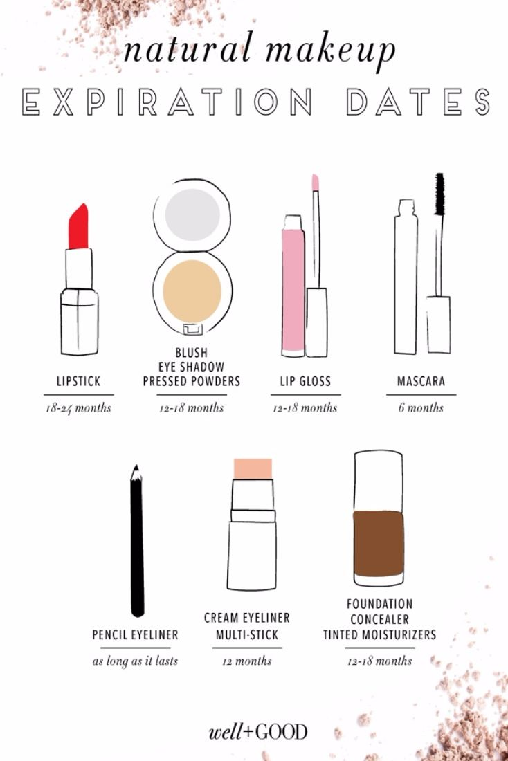 Your senses are the No. 1 best way to determine what can stay and what's headed for makeup heaven.