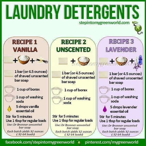 KTCUBB approved: Homemade laundry detergent                                                                                                                                                     More