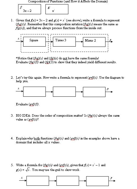 The 25+ best Function composition ideas on Pinterest Precalculus - statistics worksheet