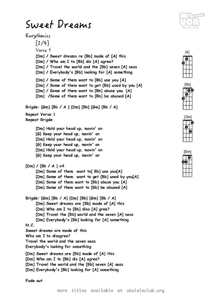 Guitar Chords Let Her Go Gallery - basic guitar chords finger placement