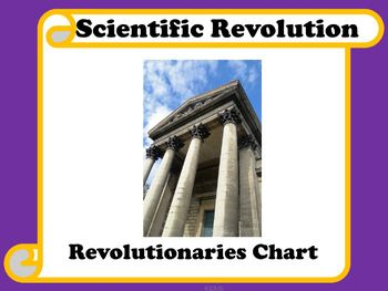 Scientific Revolutionaries Chart