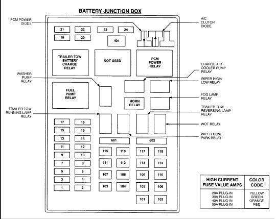 90 f150 fuel pump relay Diagram, Ford, Ford windstar