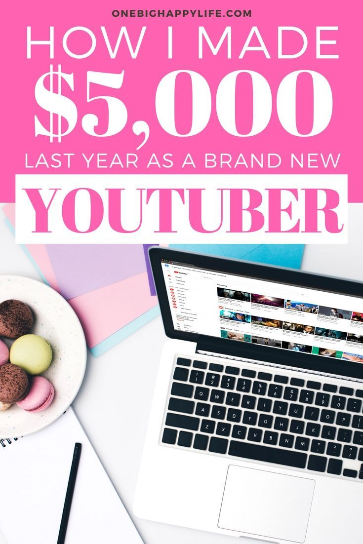 These Youtube tips and tricks are what I used to make $5,000 off of my brand new Youtube channel last year. Youtube is a great way to make money online and grow your business. Not to mention just how much fun it is to make and edit videos for Youtube, Instagram and Facebook!