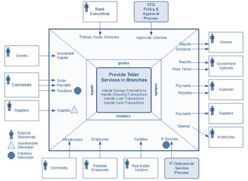 IGOE_Diagram_Blue