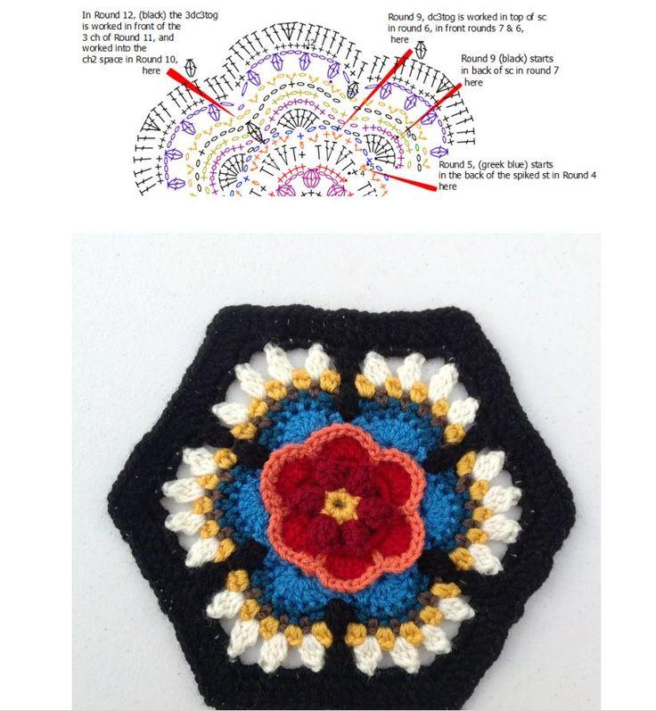 71 Best Frida S Flowers Images On Pinterest Crochet