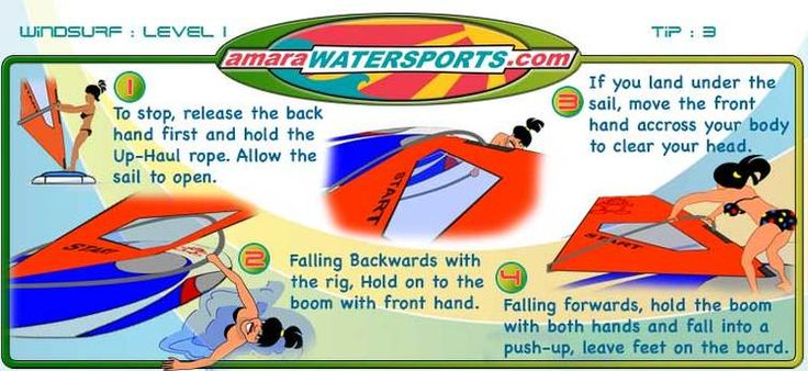 Learn to Windsurf in Thailand - Tip 3 - Falling with Style
