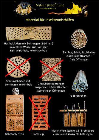 Geeignete und völlig ungeeignete Materalien für den Bau von Nisthilfen (Insektenhotel) (Schautafel insect hotel insec nisting aid poster) Ausführliche Infos hier: https://www.naturgartenfreude.de/wildbienen/nisthilfen/baumarktgrauen/