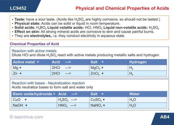 166 best chemistry anchor charts images on pinterest anchor charts chemistry and physical science. Black Bedroom Furniture Sets. Home Design Ideas
