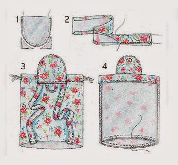 Bolsa De Tecido Feita Com Nós : Ideias sobre bolsa mochila no mochilas