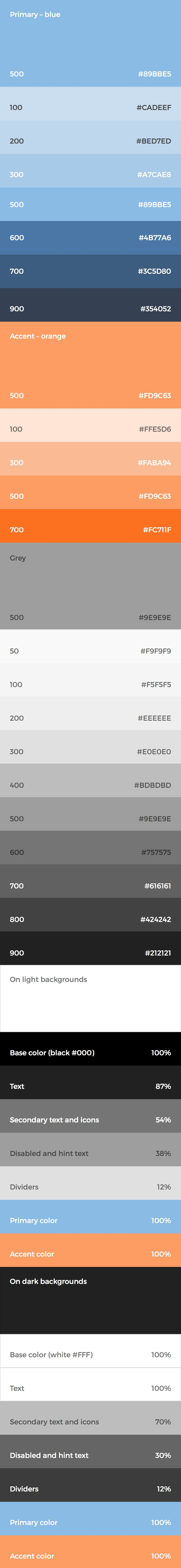 Creating a palette using the guidelines in MD with primary and accent color families. Also added typography recommendations with percentages of black and white colors when placing text on light and dark backgrounds. This helps a lot when coding.