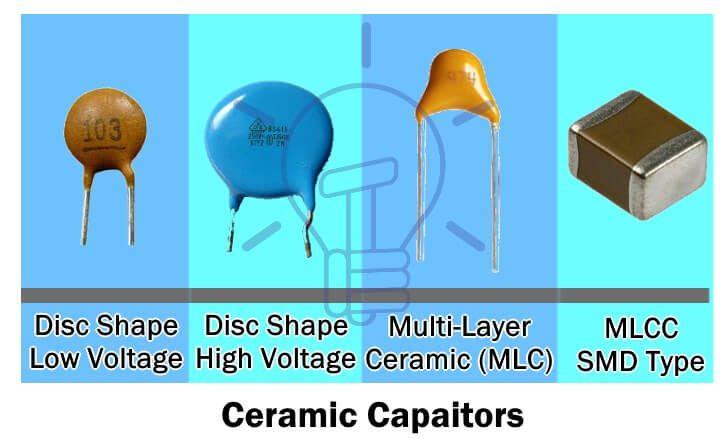 Capacitor Types Of Capacitors Fixed Variable Polar Non Polar In 2020 Capacitors Diy Electrical Polar