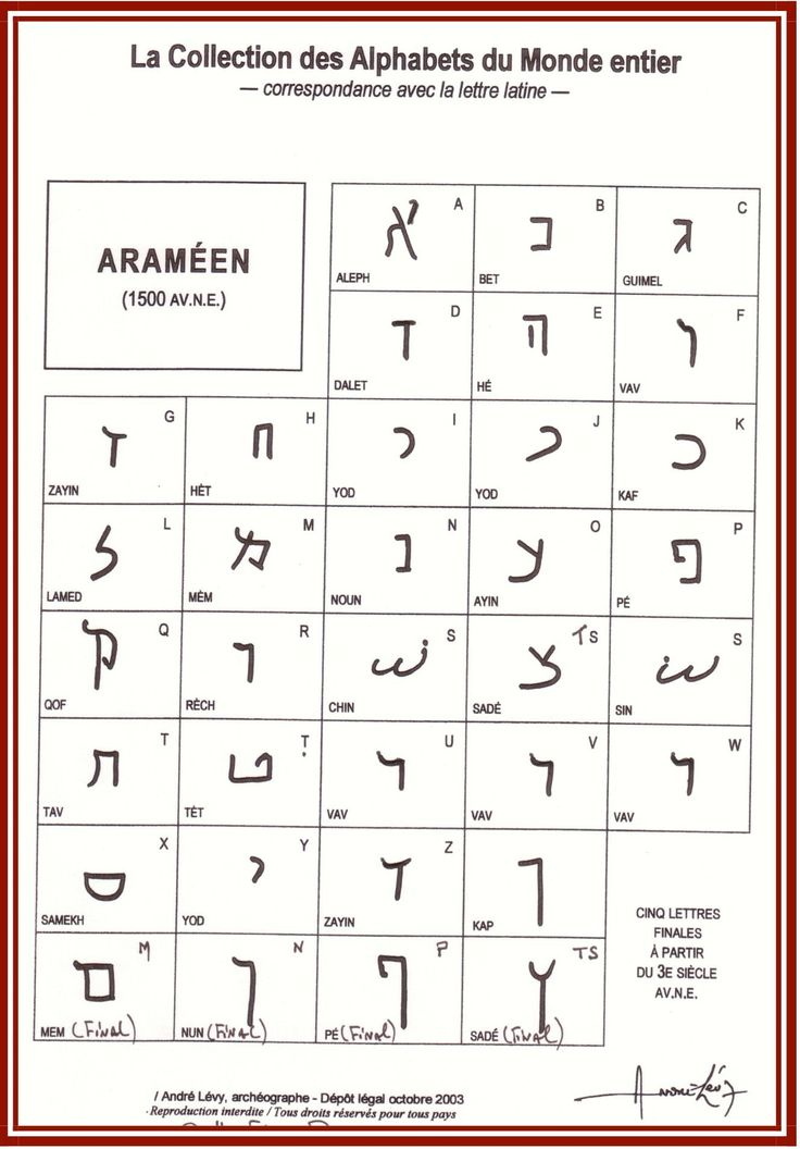 L'alphabet araméen