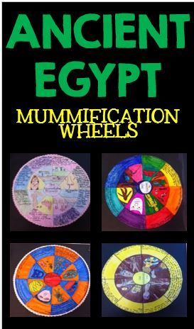 Ancient Egyptian: Illustrated Wheels to teach about the steps of the mummification process!