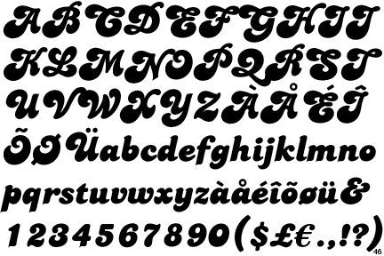 Fontscape Home > Period > Sixties (1960-1969) | Type ...