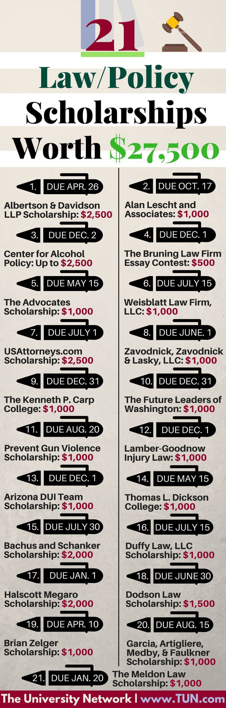 All the scholarships in this list have topics related to law and policy. Not all scholarships require you to be a law student although an interest in law helps!
