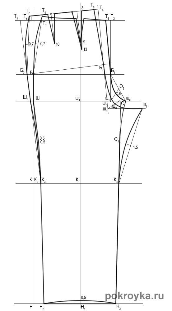 классические брюки построение выкройки