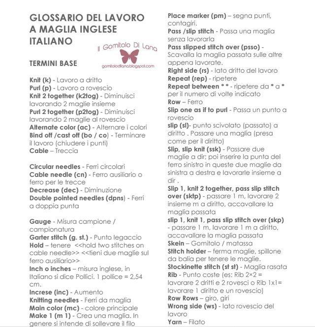 Finalmente ho trovato quello che cercavo da tempo: un glossario inglese-italiano per tradurre gli schemi a maglia. Con l'uncinetto, forse perchè conosco molto bene le tecniche, non ho avuto problemi a