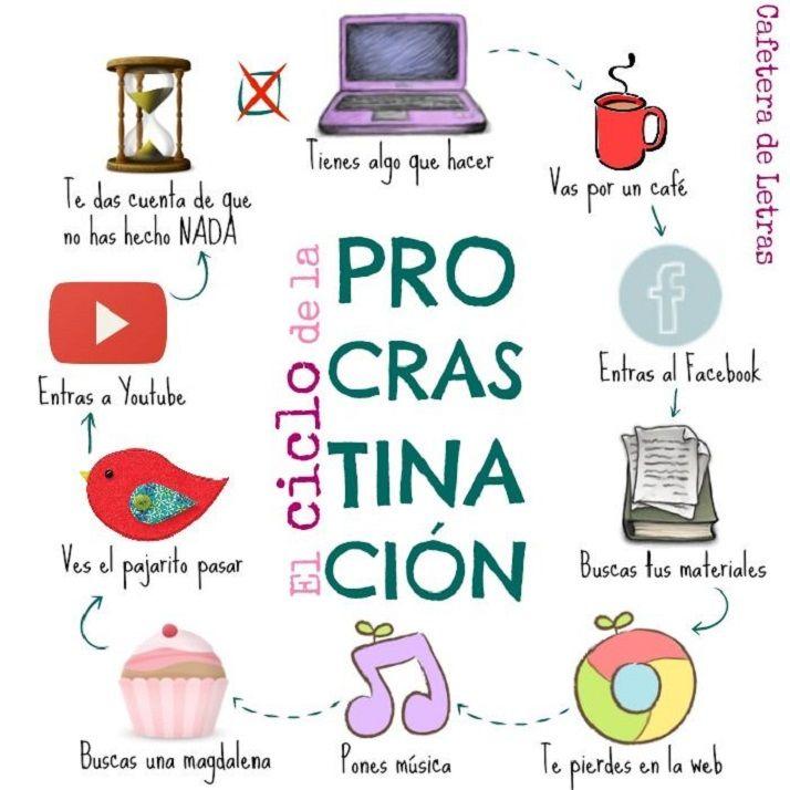 El ciclo de la procrastinación. Productividad y organización del tiempo.