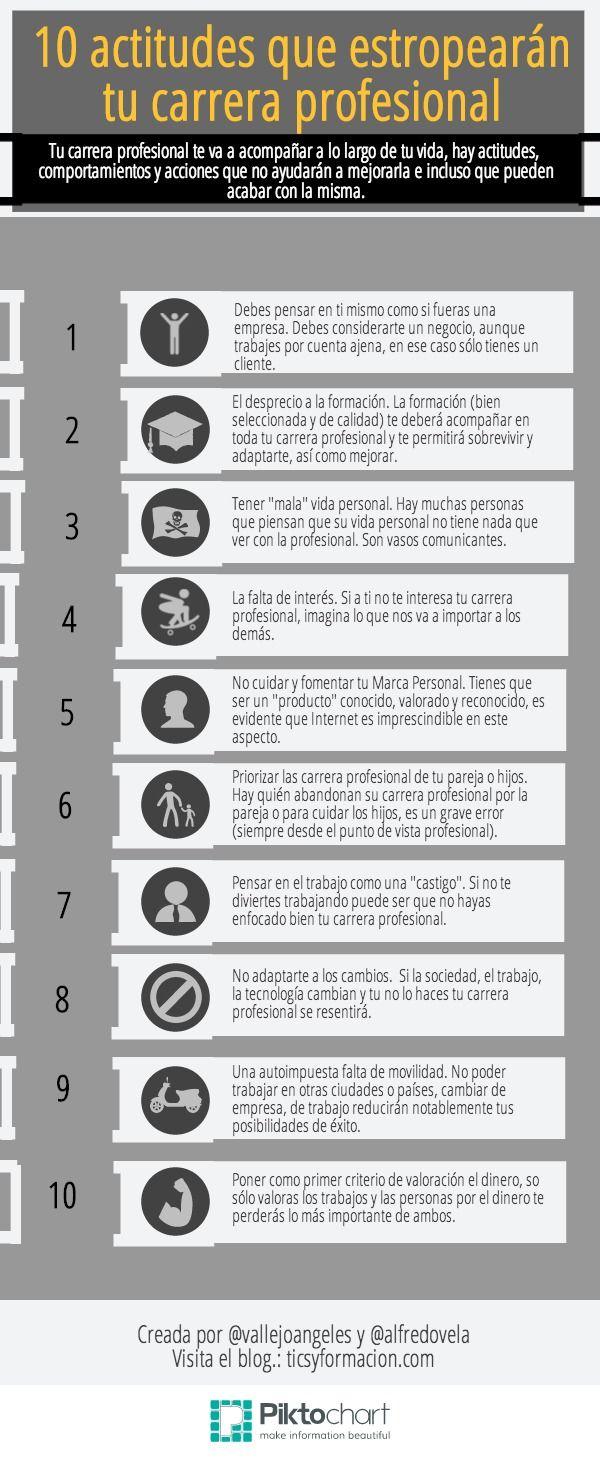 10 actitudes que estropearán tu carrera profesional #infografia #infographic #empleo