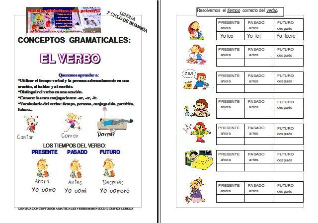 RECURSOS EDUCATIVOS PARA EDUCACIÓN INFANTIL Y PRIMARIA: EL VERBO