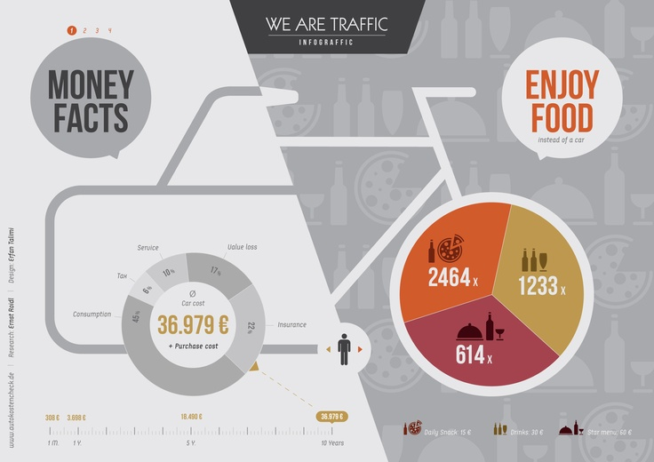 "infographic_money from the ""We are traffic""  project in Hamburg"