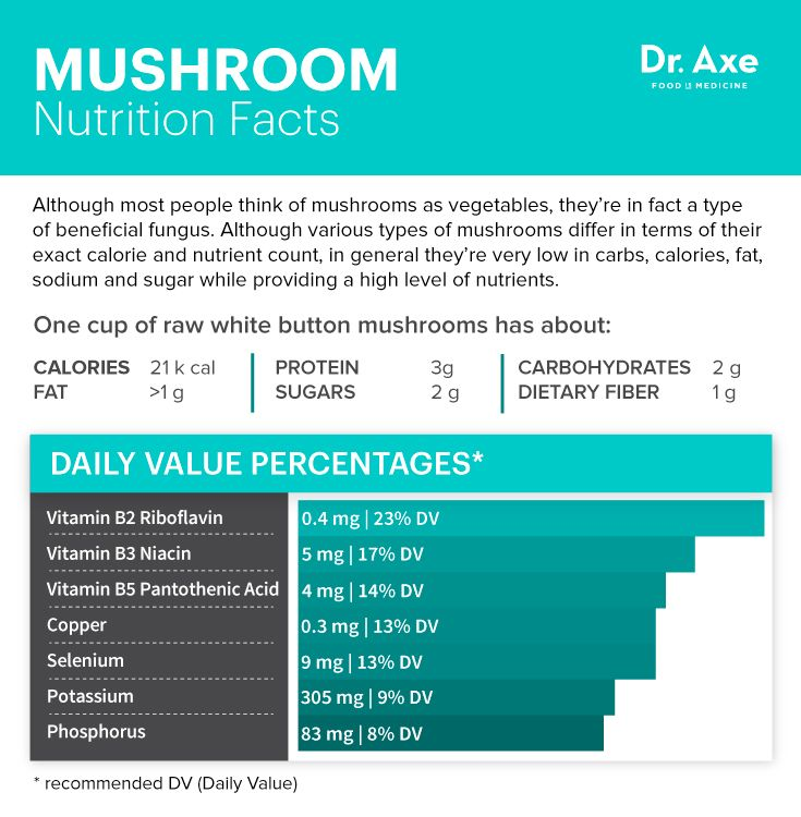 Mushroom nutrition facts http://www.draxe.com #health #holistic #natural