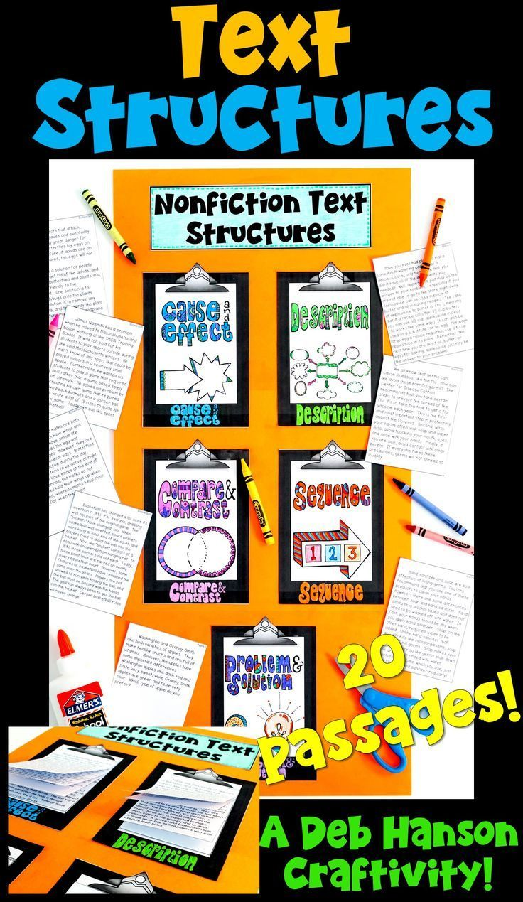 his engaging activity puts a fun spin on learning nonfiction text structures! It also makes a creative bulletin board or school hallway display! It can even be used as a valuable addition to your students' interactive notebooks for informational text structures! Structures include description, sequence, compare and contrast, cause and effect, and problem and solution.