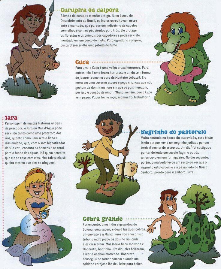 personagens do folclore1