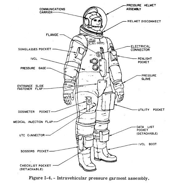 Space Suit Parts Including the Protective Gloves for the Apollo Spacesuit and Moon Boot Designs