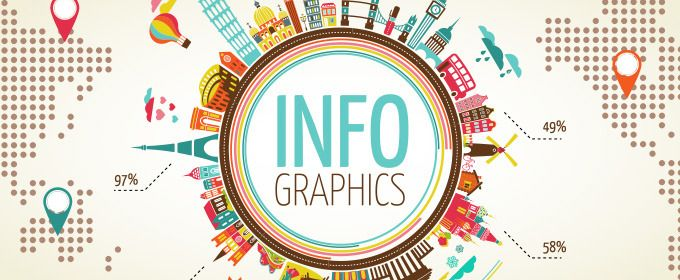 On the Creative Market Blog - Infographics: Potential Drawbacks and Best Practices
