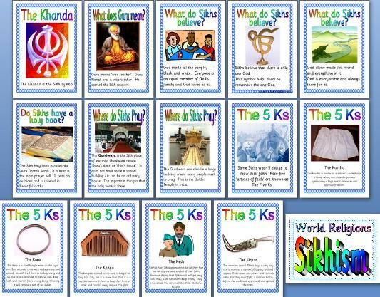 KS2 RE Teaching Resource - Sikhism printable classroom display posters for primary schools