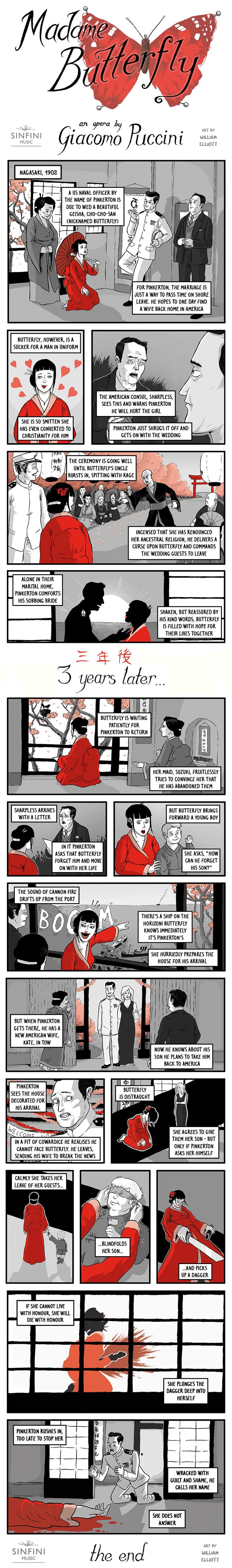 Graphic artist William Elliott created a short comic strip explaining Madama Butterfly