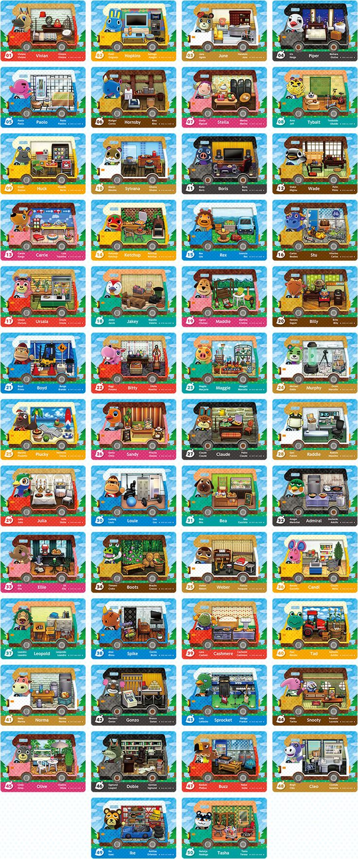 "All ""long lost"" villagers in the Animal Crossing: New Leaf amiibo update"