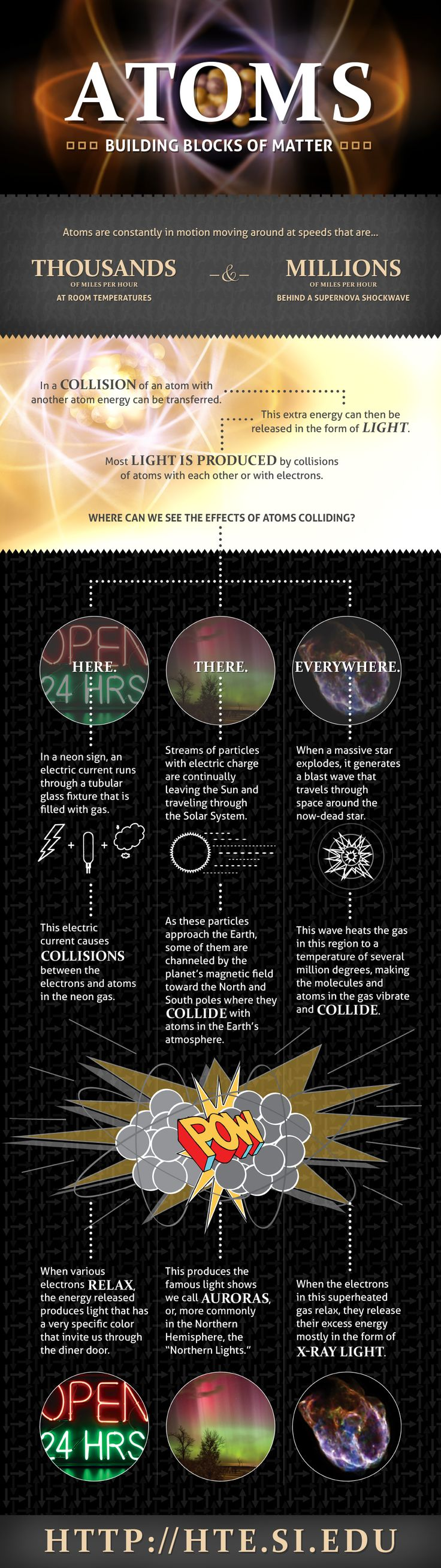 How much do you know about atoms? This infographic gives you a glimpse on how they can effect things from neon signs to supernovas. (Illustration: NASA/CXC/M.Weiss)