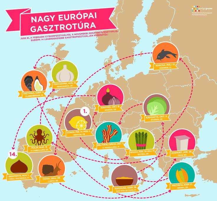 Nagy európai gasztrotúra  http://europapont.blog.hu/2015/06/09/europai_gasztrotura