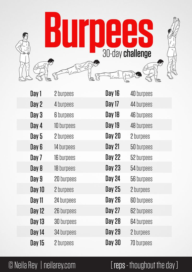 Burpees - 30 day challenge