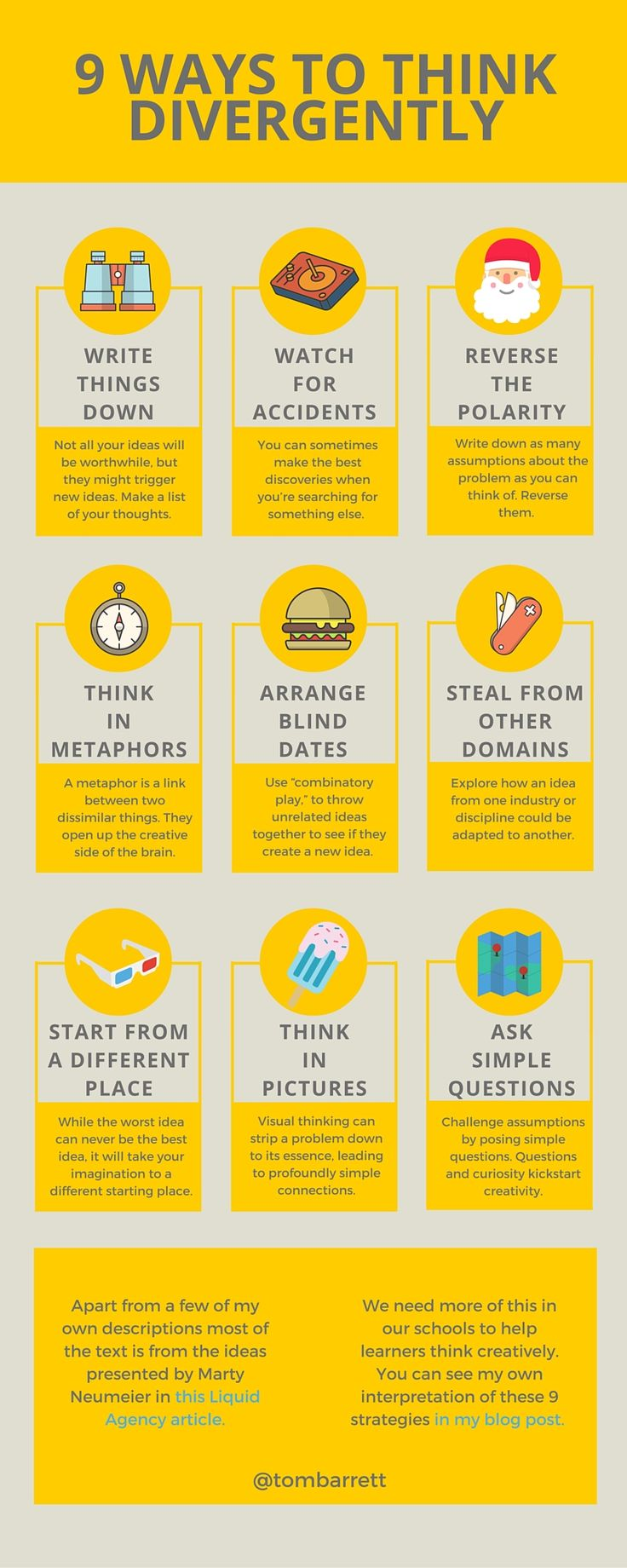 creative and critical thinking skills list Successful executives use critical thinking skills every day, to sift through incomplete and complex information, ask the right questions, recognize strong versus weak arguments, and to.