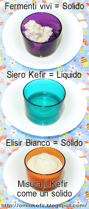 3 elementi naturali del Kefir di latte