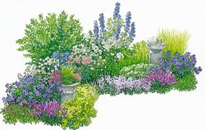 Die besten 25 pflanzplan ideen auf pinterest garten for Gartengestaltung zinkwanne