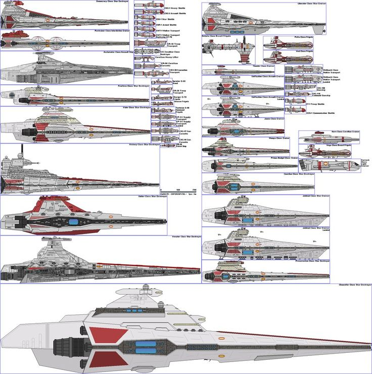 299 best images about STAR WARS - Capital Ships on ...