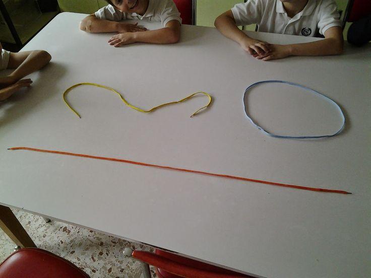 hago y comprendo: Líneas rectas y curvas, abiertas y cerradas....con cordoneras
