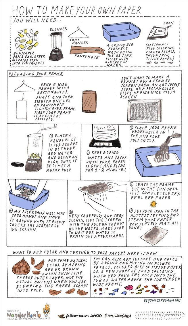 How to Make Your Own Paper « The Secret Yumiverse