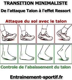 Courir pieds nus ou en chaussures minimalistes corrige les erreurs de posture , soigne le mal de dos et affine les cuisses